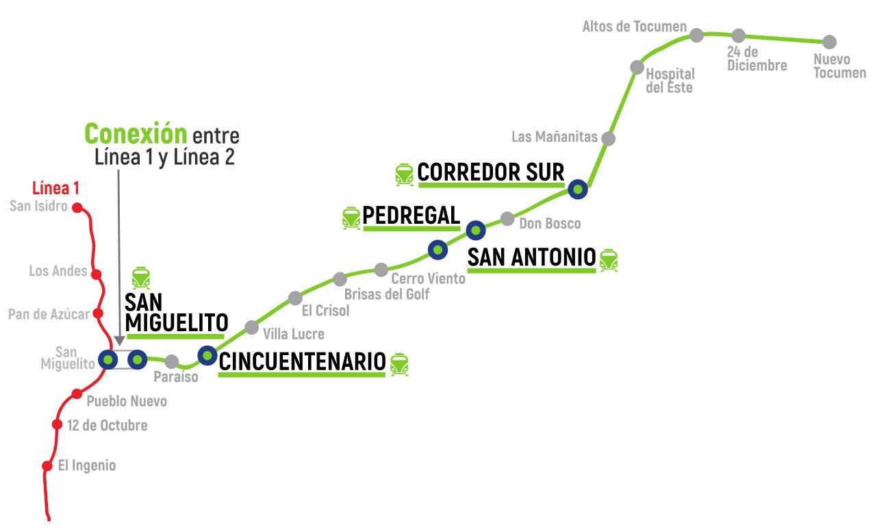 Operacion Del Metro Durante La Jmj Portal Sertv